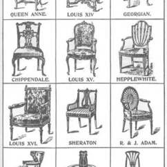 Rocking Chair Antique Styles Dining Leg History's 40 Chairs