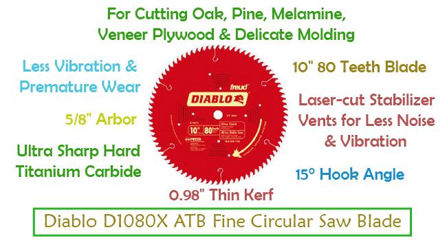 Best circular saw blade for melamine