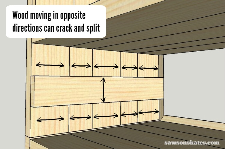 Check out these building tips about how to prevent your DIY wood furniture from cracking - cross-grain joints can crack
