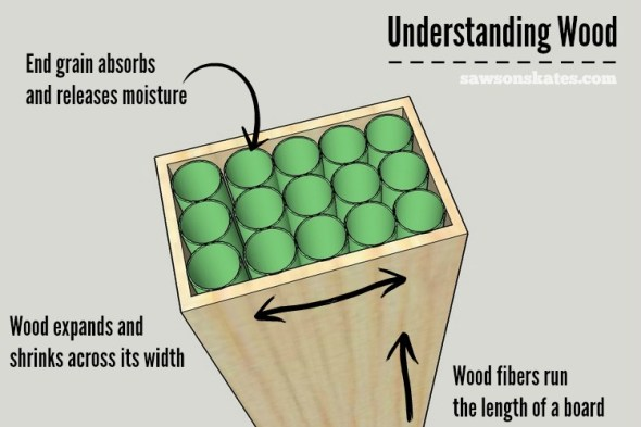 Check out these building tips about how to prevent your DIY wood furniture from cracking - understanding wood