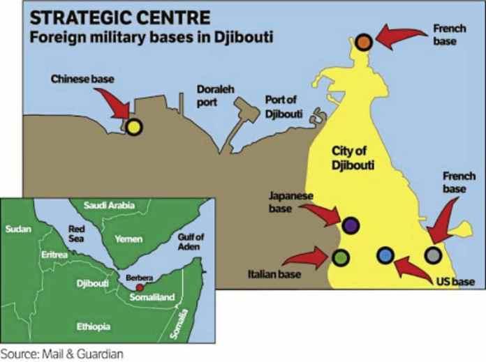 A Fine Balance: International Power Plays In Djibouti
