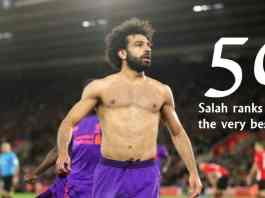 Mohamed Salah Enters Liverpool Record Books With Fastest 50 Goals