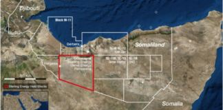 Sterling Eyes Opportunistic Deals In Somaliland