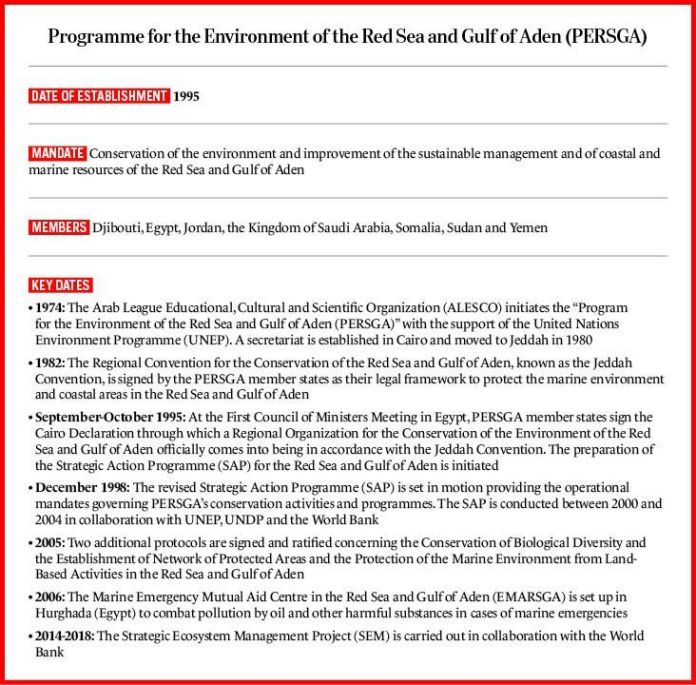 Program for the Environment of the Red Sea and Gulf of Aden