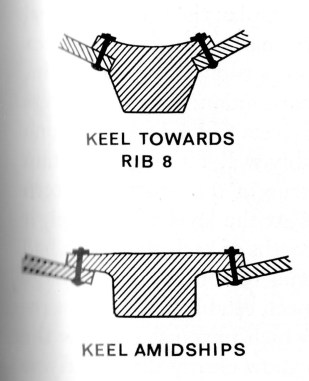 Keel drawings showing how the garboard strakes (first planks) will be fastened to the keel section