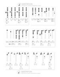 Soprano saxophone finger chart  notes for sax also fingering learn how to play all the rh saxstation