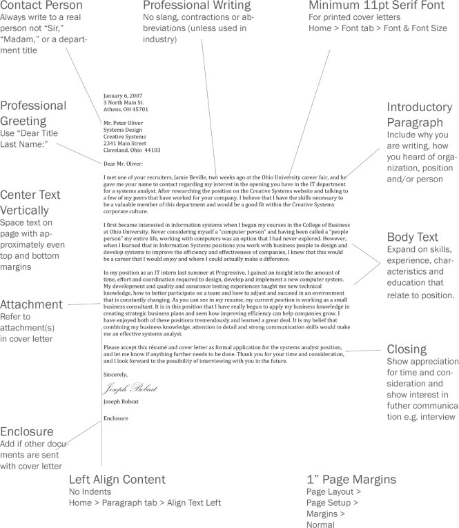 Sle Cover Letter Formats