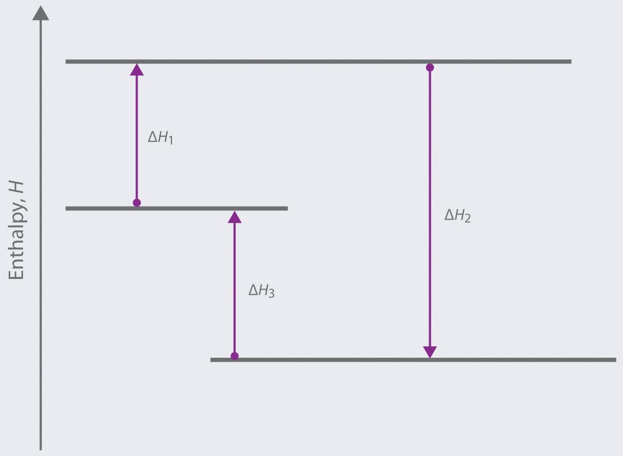 sodium chloride dot diagram basic 4 way trailer wiring enthalpy