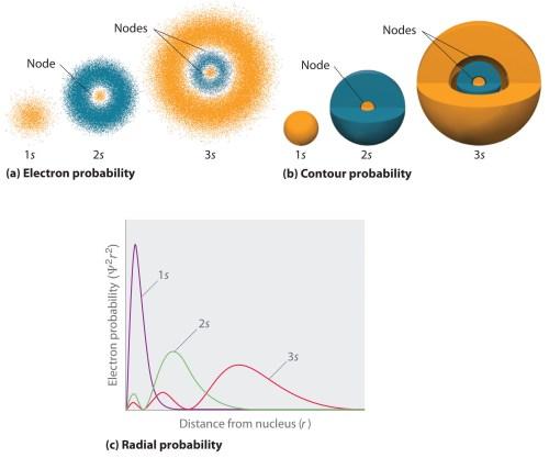 small resolution of diagram of molecular structure gunpowder