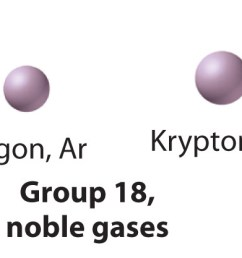 group the noble gases jpg 2100x417 lewis structure for radon [ 2100 x 417 Pixel ]