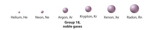 small resolution of group the noble gases jpg 2100x417 lewis structure for radon