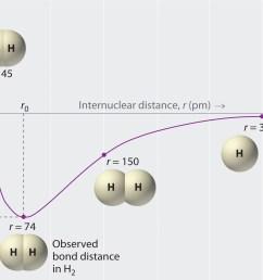 diagram for hydrogen ga [ 2142 x 1264 Pixel ]