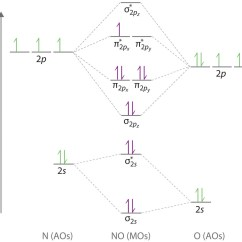 Lewis Dot Diagram For Na 2 Prong Toggle Switch Wiring Delocalized Bonding And Molecular Orbitals