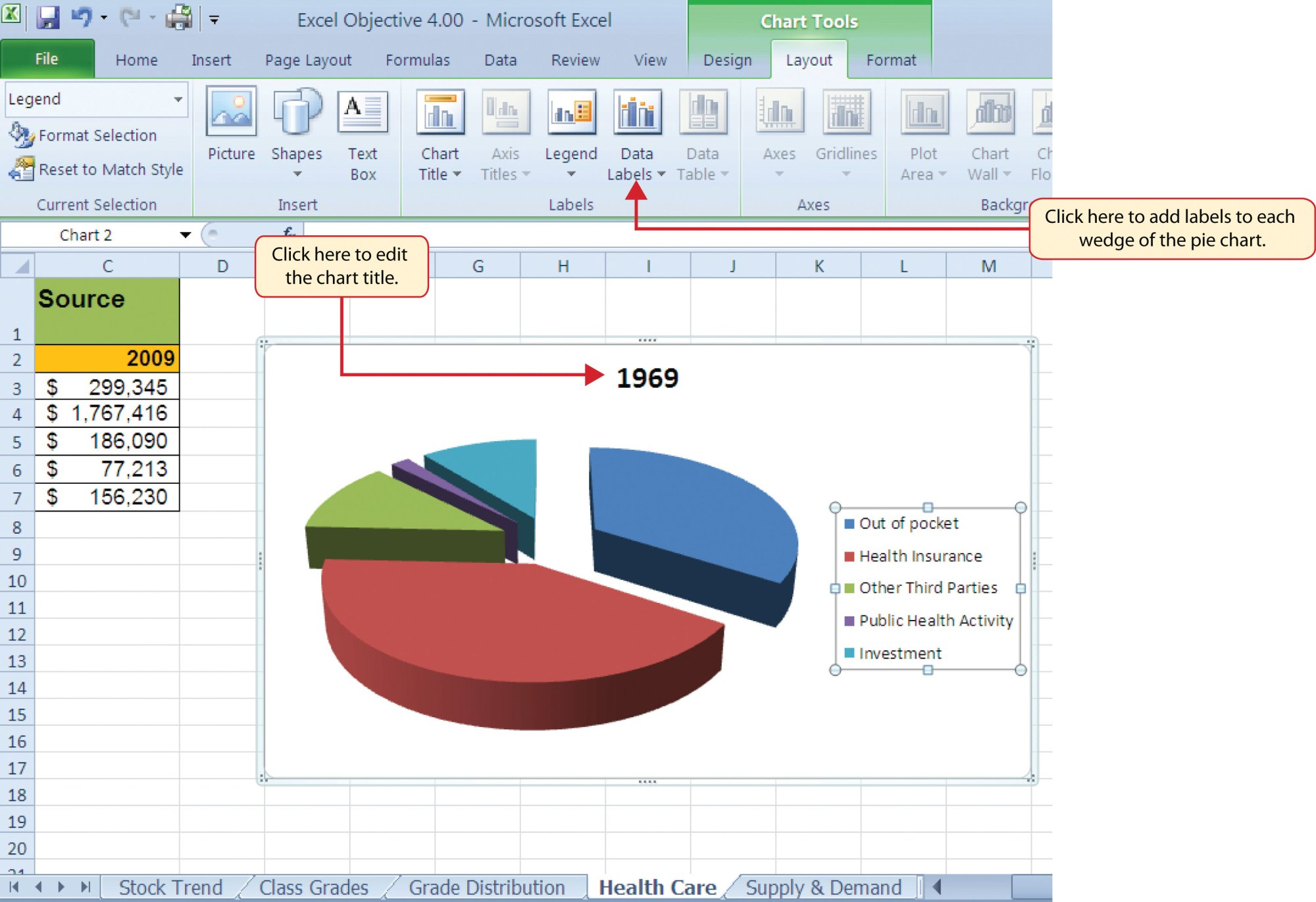 hight resolution of Presenting Data with Charts