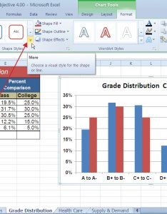 Figure legend formatted and resized also presenting data with charts rh saylordotorgthub