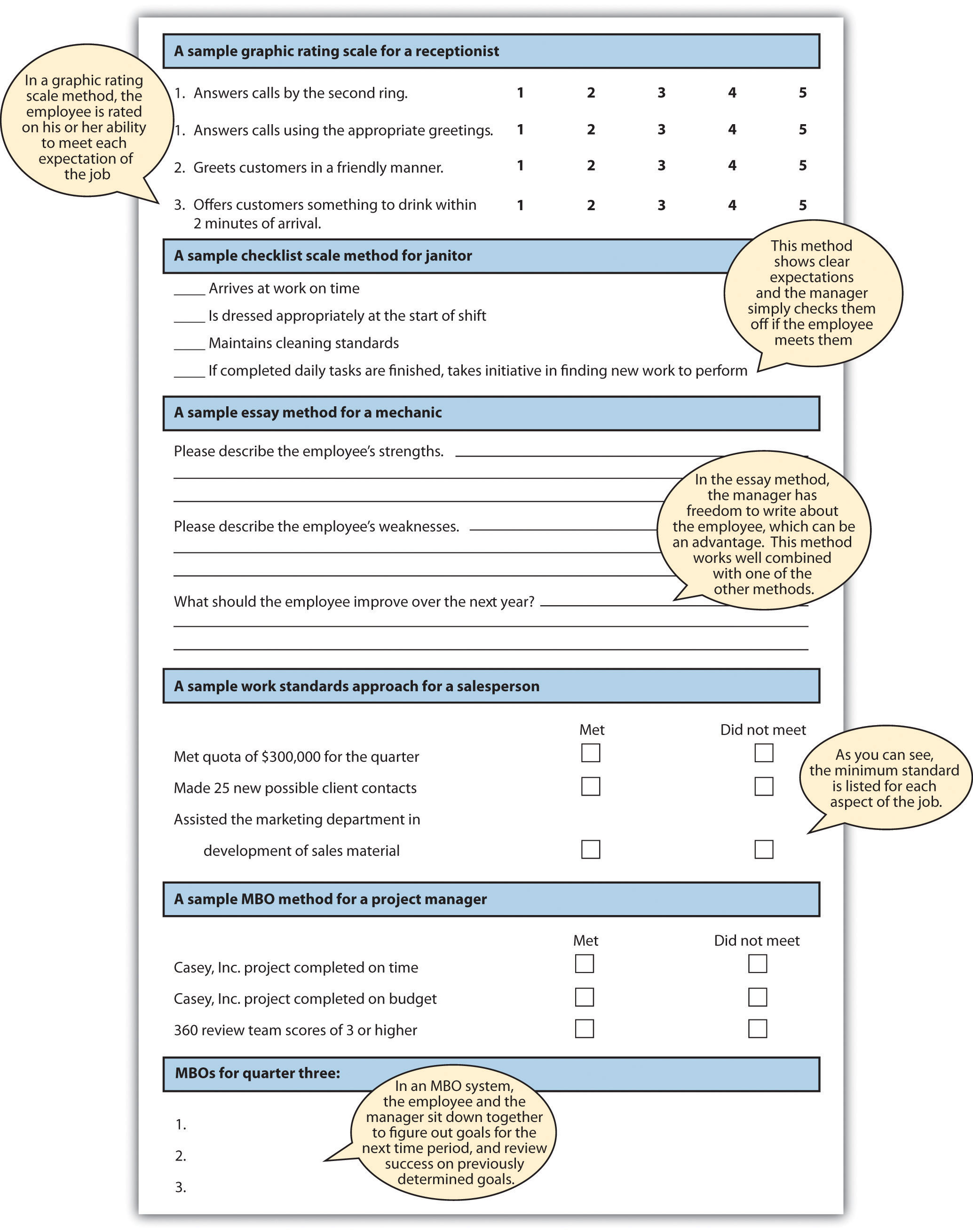 Employee Assessment Behaviorally Anchored Rating Scale Bars