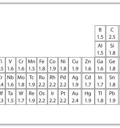 dot diagram of cl [ 1981 x 1184 Pixel ]