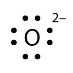 Electron Dot Diagram For Aluminum Vascular Anatomy Lower Lewis Diagrams The O 2 Ion Has Gained Two Electrons In Its Valence Shell So Is As Follows