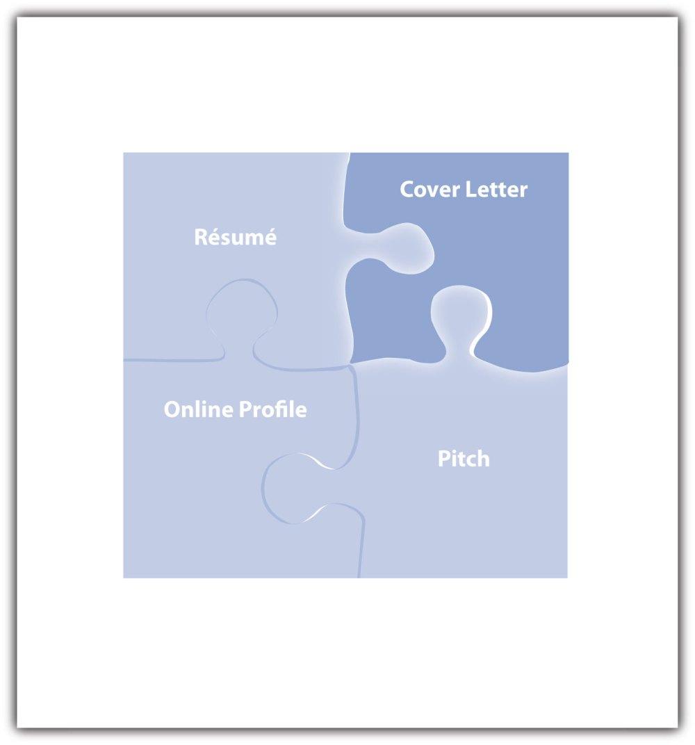 medium resolution of the cover letter cover letter paper cover letter diagram