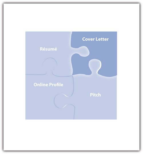 small resolution of the cover letter cover letter paper cover letter diagram