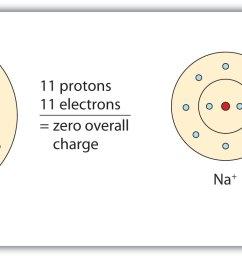 electron transfer [ 1891 x 811 Pixel ]
