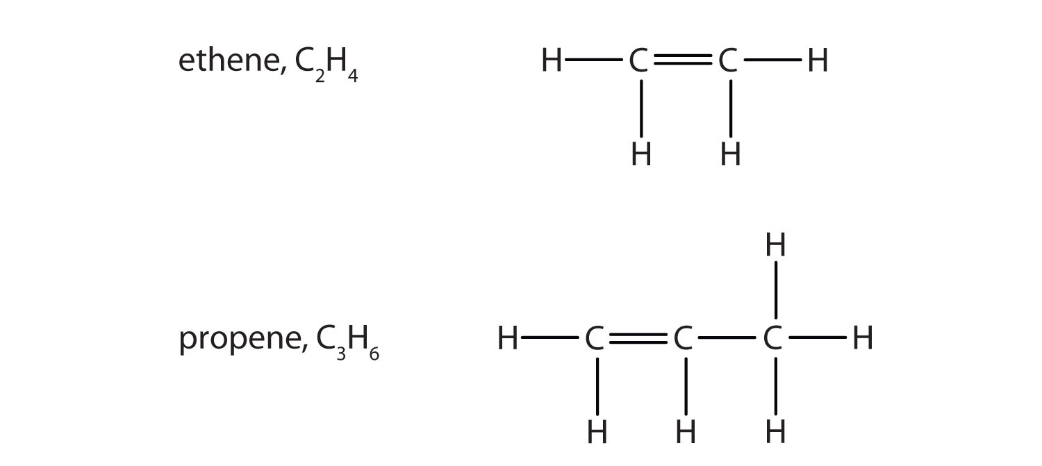 hight resolution of structural diagram chemistry