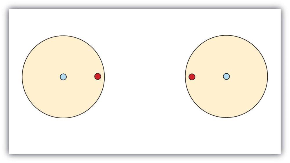 medium resolution of electron sharing