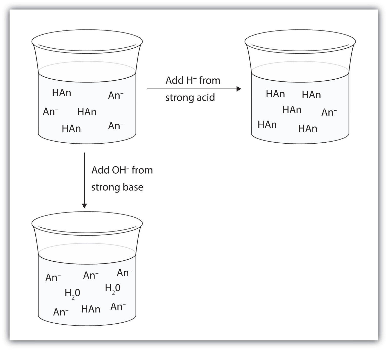 hight resolution of dilute solution diagram u2013 wallpaperdual liquid simultaneous diluter dilute solution diagram acids and bases