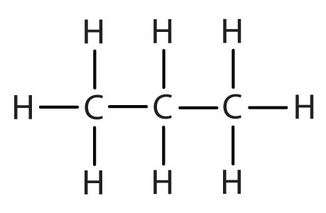 Organic Chemistry: Alkanes and Halogenated Hydrocarbons