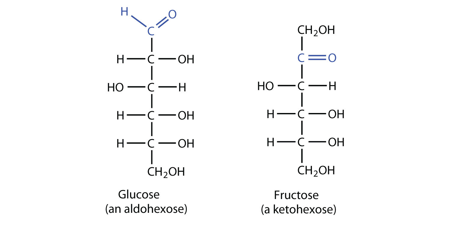 hight resolution of 16 2 classes of monosaccharides