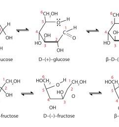 glucose bond diagram [ 1987 x 1244 Pixel ]