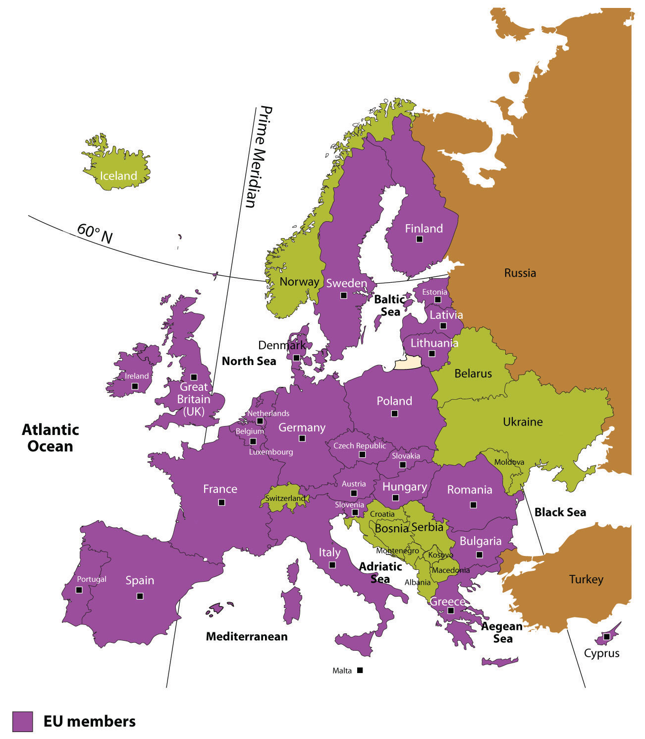 The European Union And Supranationalism