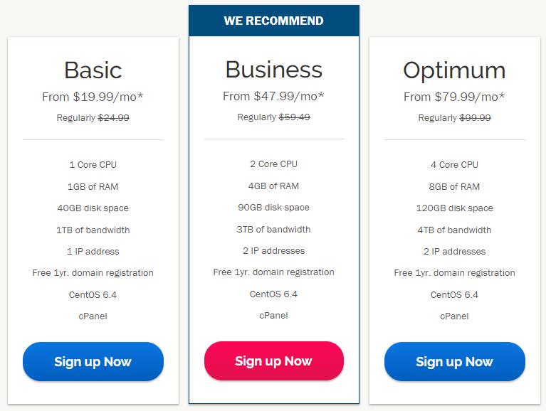 Sayoho | fastest web hosting
