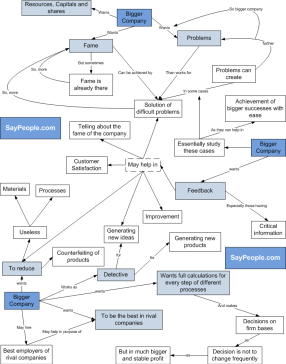 Business diagram 1