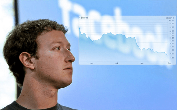 Facebook has adopted a new strategy for share market