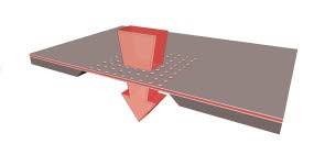 Illustration of the movement of blood through the perforations (Credit SINTEF ICT)