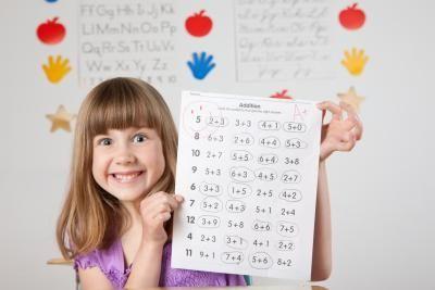 Mathematics need motivation and study skills (Credit: Sharon Dominick/Photodisc/Getty Images)