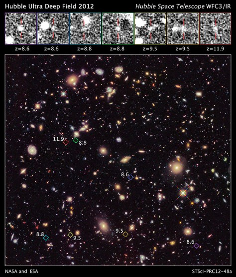 Seven Galaxies at the dawn of Universe with their redshift values (Credit: NASA, ESA, R. Ellis (Caltech), and the UDF 2012 Team)