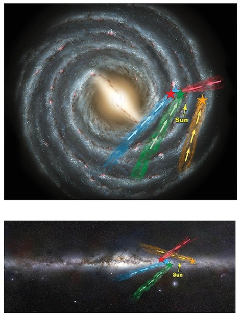 Top and side views of the Milky Way galaxy show the location of four of the new class of hypervelocity stars. These are sun-like stars that are moving at speeds of more than a million miles per hour relative to the galaxy: fast enough to escape its gravitational grasp. The general directions from which the stars have come are shown by the colored bands. (Graphic design by Julie Turner, Vanderbilt University. Top view courtesy of the National Aeronautics and Space Administration. Side view courtesy of the European Southern Observatory.)