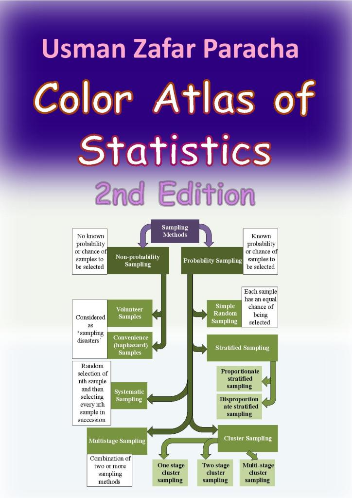 "2nd edition of the statistics-related book ""Color Atlas of Statistics"""