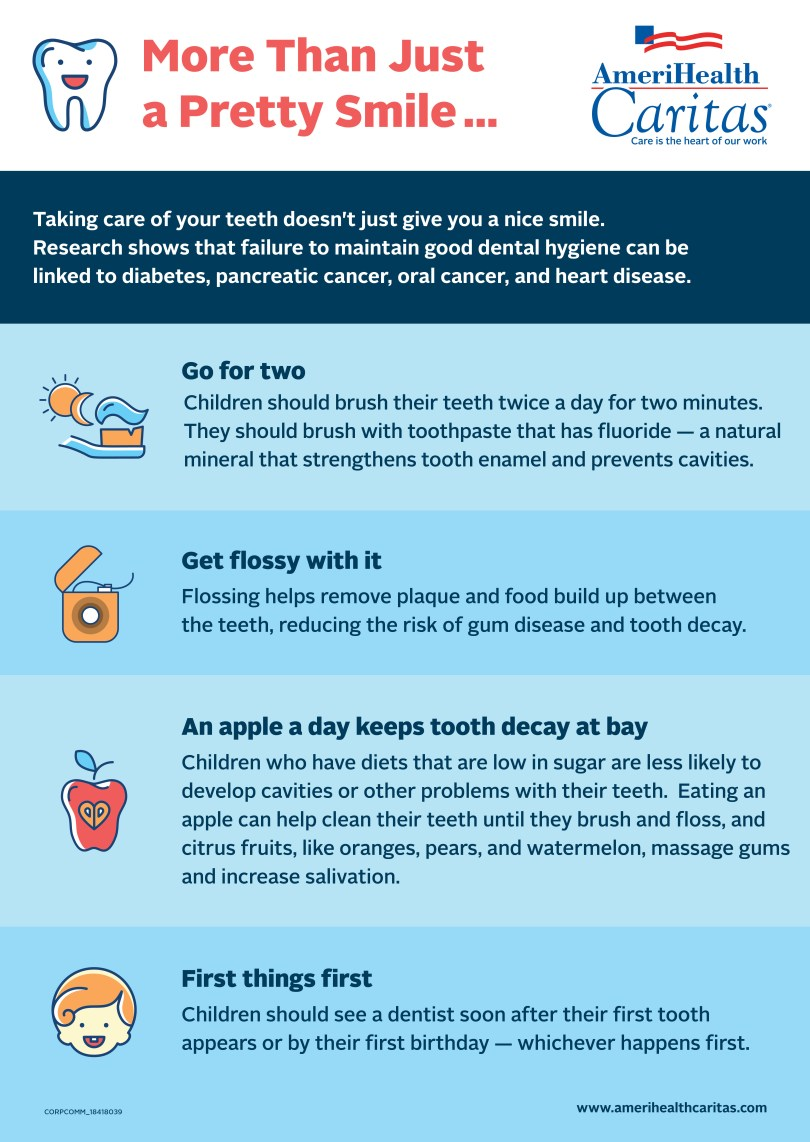 CORPCOMM_18418039 Children's Dental Health Advisory Infographic