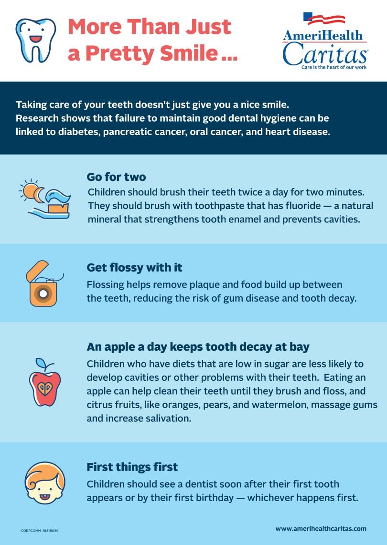 CORPCOMM_18418039 Children's Dental Health Advisory Infographic