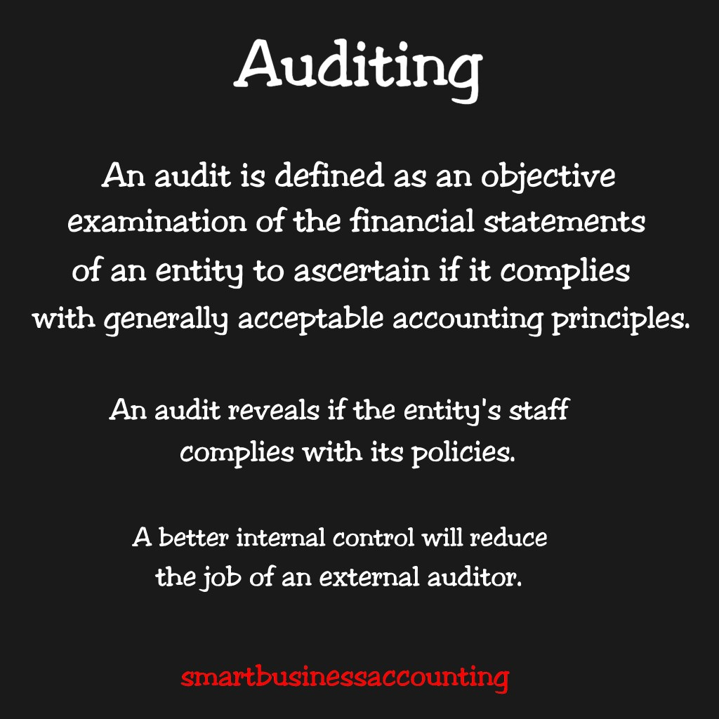 Meaning of Audit (Auditing) and Key Explanations
