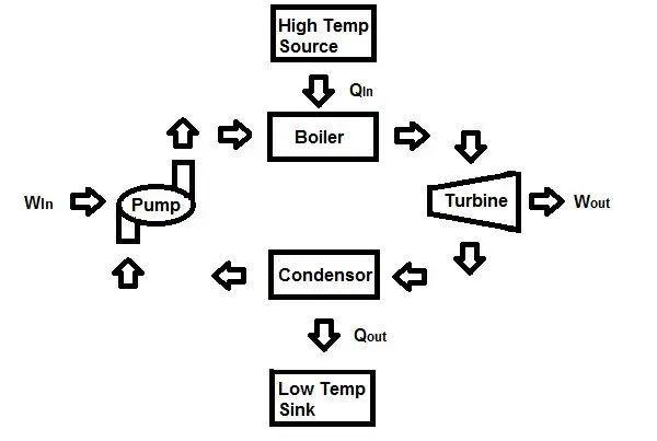wiring diagram together with dish work satellite wiring diagram