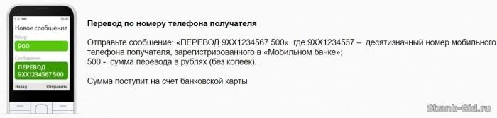 Traducere de către telefonul Destinatar Sberbank