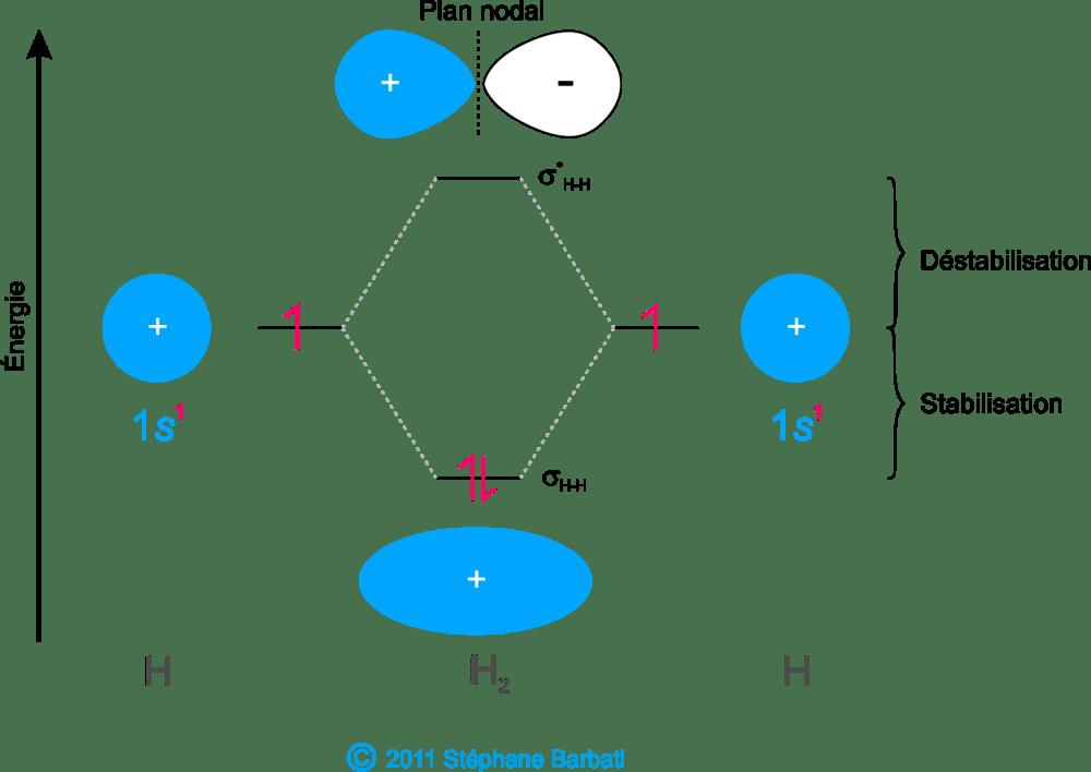 medium resolution of liaison