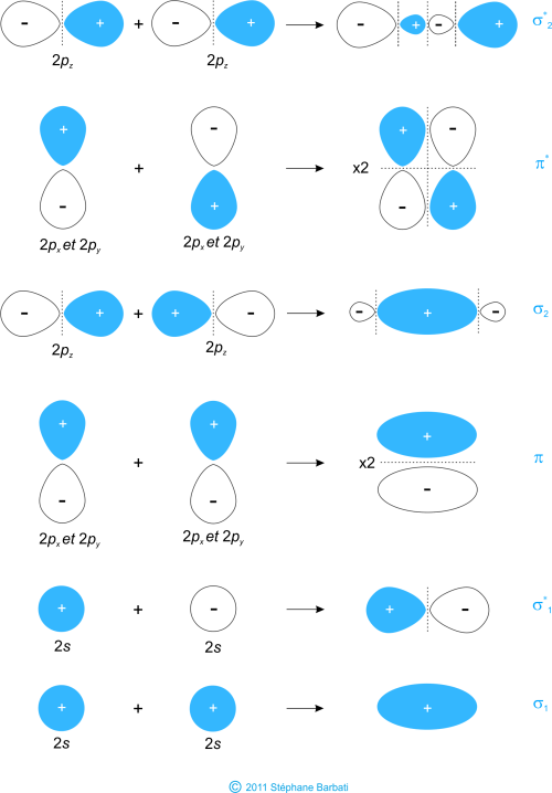 small resolution of figure 36 orbitales mol culaires du dibore