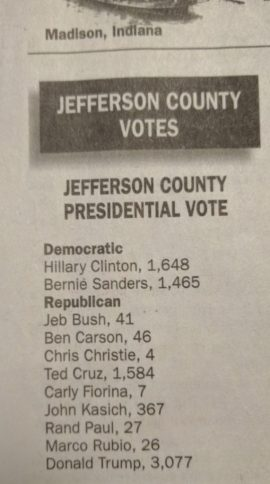 Jefferson County Indiana, Primary Results May 2016