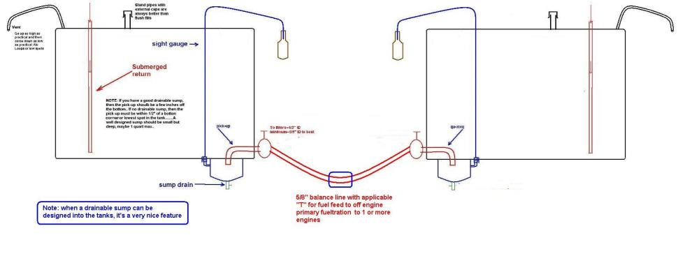 medium resolution of 2008 kawasaki teryx wiring diagram further together with furthermore 22747d1438369085 how wire