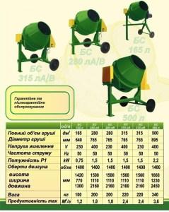Бетономешалки БС-315лА, БС-315лВ, БС-460 (Украина) — продажа, аренда, ремонт